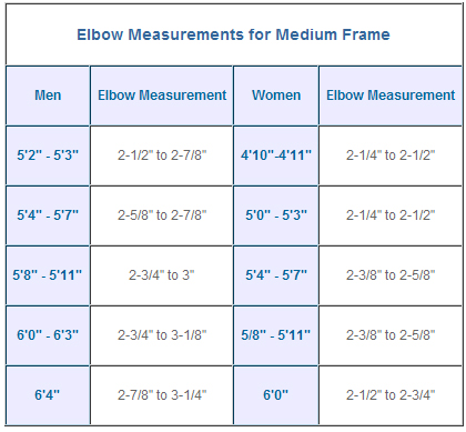 then find the weight range according to your height and frame size on the appropriate chart below take off about 10 because these are standard